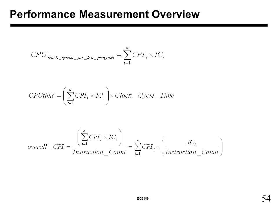 54 ECE369 Performance Measurement Overview