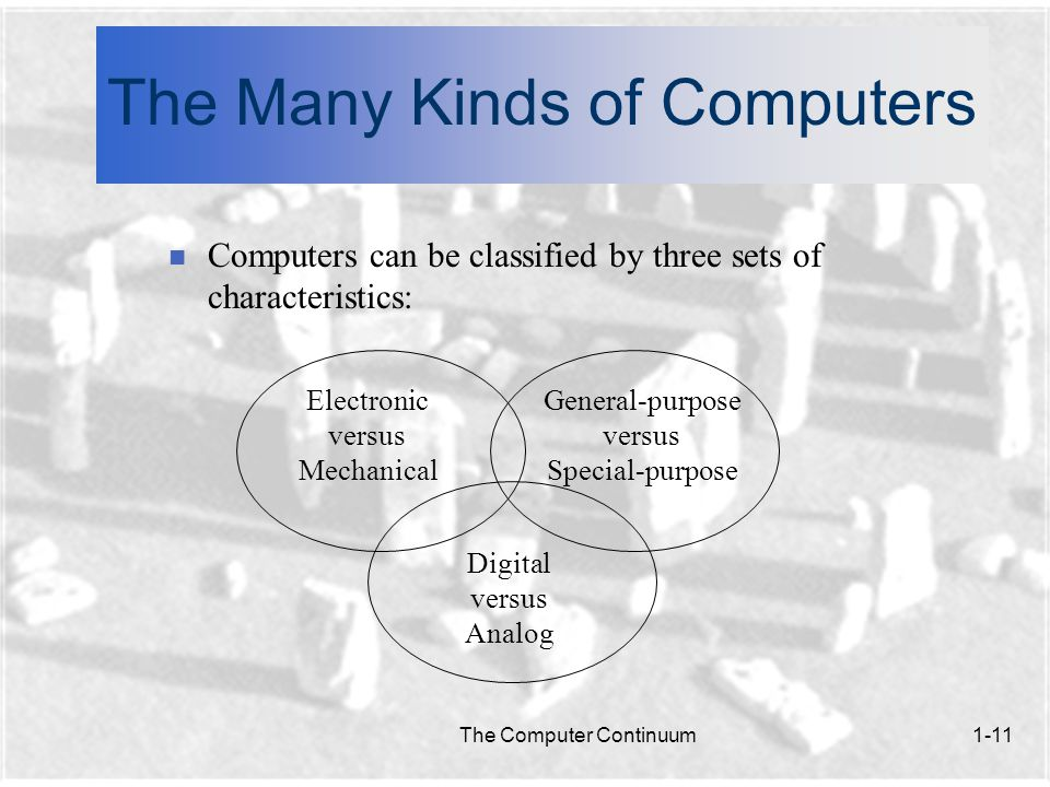 The Computer Continuum1-11 The Many Kinds of Computers n Computers can be classified by three sets of characteristics: Electronic versus Mechanical General-purpose versus Special-purpose Digital versus Analog