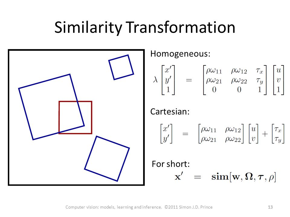 Similarity Transformation 13 Computer vision: models, learning and inference. ©2011 Simon J.D. Prince Homogeneous: Cartesian: For short: