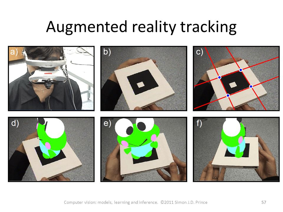 Augmented reality tracking 57 Computer vision: models, learning and inference. ©2011 Simon J.D. Prince