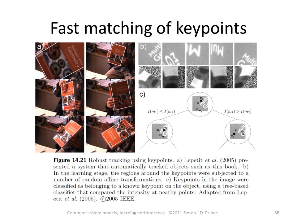 Fast matching of keypoints 58 Computer vision: models, learning and inference. ©2011 Simon J.D. Prince