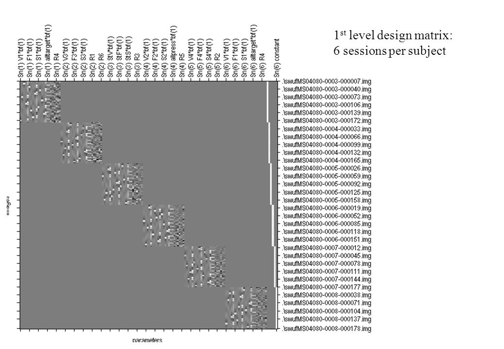 1 st level design matrix: 6 sessions per subject