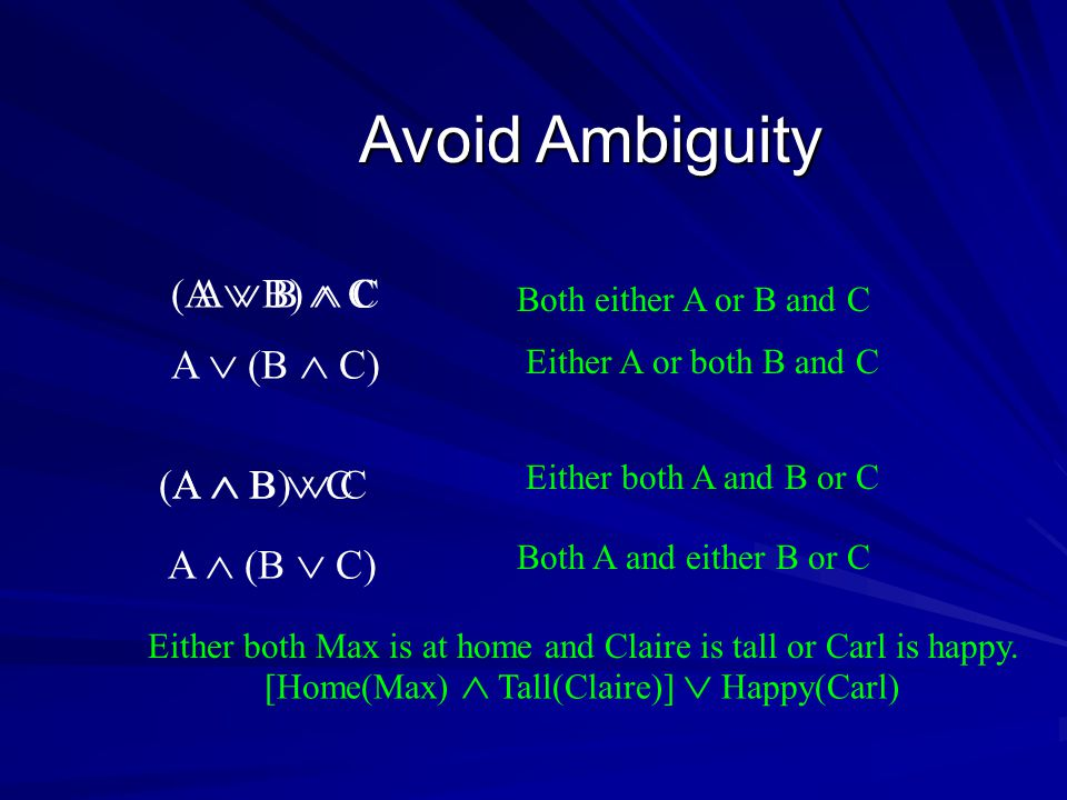 Avoid Ambiguity A  B  C(A  B)  C Both either A or B and C A  (B  C) Either A or both B and C A  B  C(A  B)  C Either both A and B or C A  (B  C) Both A and either B or C Either both Max is at home and Claire is tall or Carl is happy.