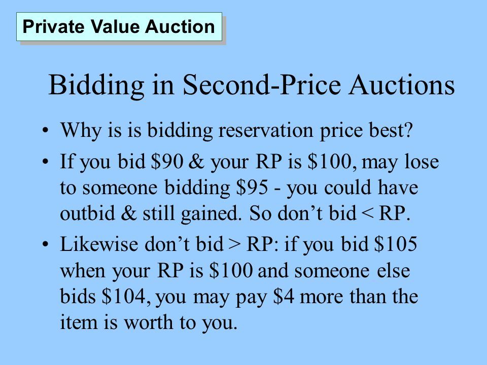 Bidding in Second-Price Auctions Why is is bidding reservation price best.