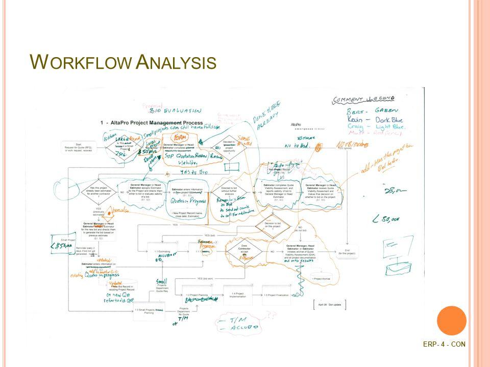 W ORKFLOW A NALYSIS ERP- 4 - CON