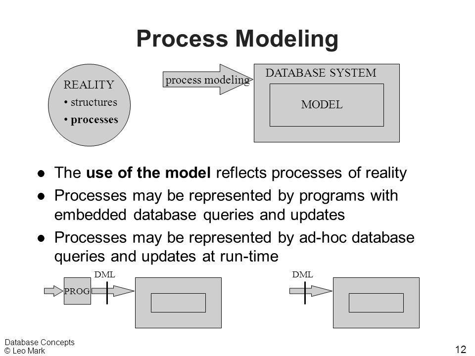 12 Database Concepts © Leo Mark Process Modeling REALITY structures processes DATABASE SYSTEM MODEL process modeling l The use of the model reflects p