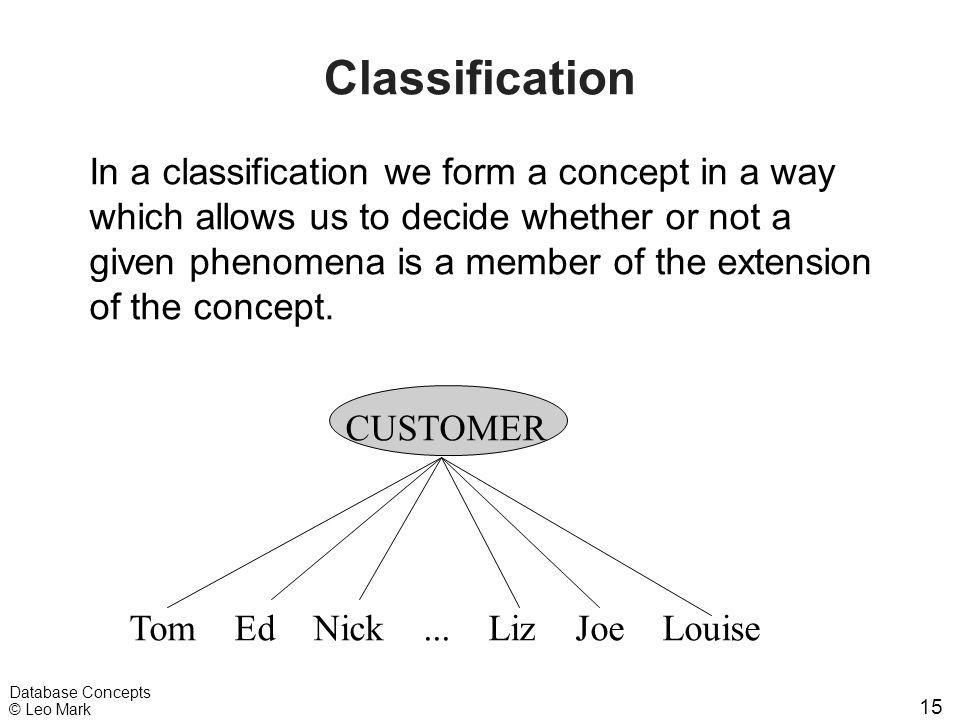 15 Database Concepts © Leo Mark Classification In a classification we form a concept in a way which allows us to decide whether or not a given phenome
