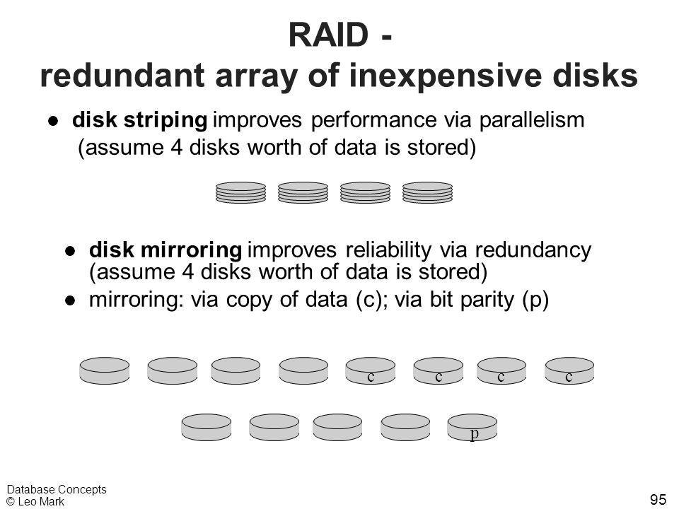 95 Database Concepts © Leo Mark RAID - redundant array of inexpensive disks l disk striping improves performance via parallelism (assume 4 disks worth