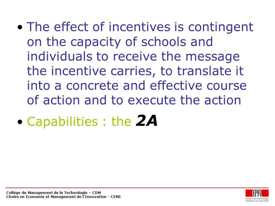 Collège du Management de la Technologie – CDM Chaire en Economie et Management de l'Innovation – CEMI The effect of incentives is contingent on the ca