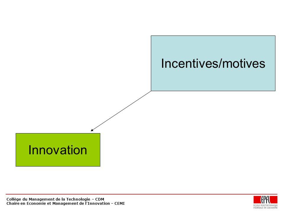 Collège du Management de la Technologie – CDM Chaire en Economie et Management de l'Innovation – CEMI Incentives/motives Innovation
