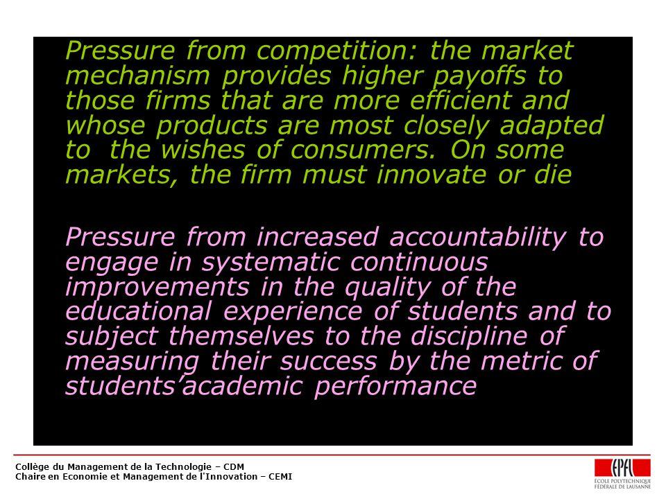 Collège du Management de la Technologie – CDM Chaire en Economie et Management de l'Innovation – CEMI Pressure from competition: the market mechanism