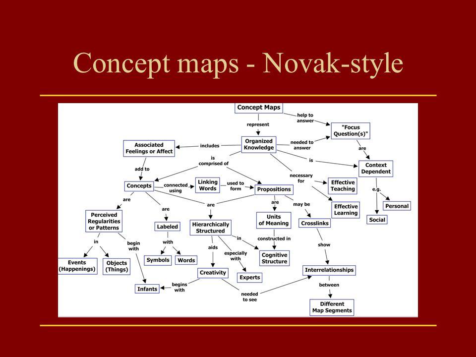 Concept maps - Novak-style