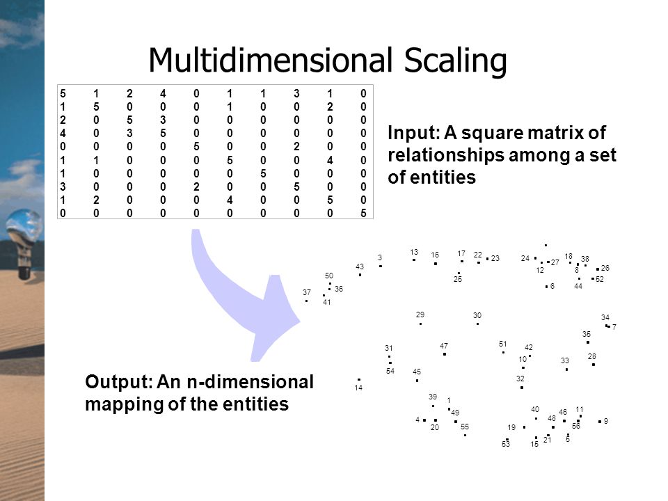 Multidimensional Scaling Output: An n-dimensional mapping of the entities Input: A square matrix of relationships among a set of entities