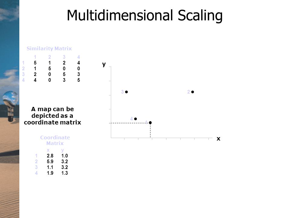 Multidimensional Scaling A map can be depicted as a coordinate matrix x y Similarity Matrix xy Coordinate Matrix