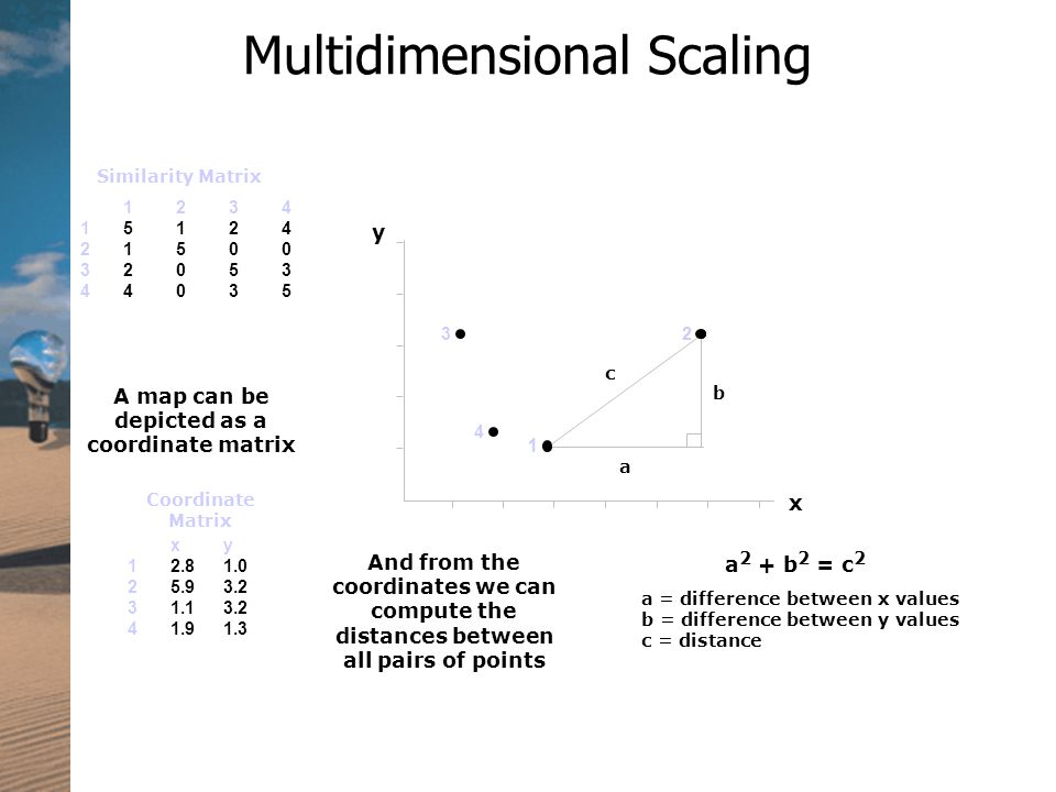 Multidimensional Scaling A map can be depicted as a coordinate matrix 1 x y Similarity Matrix xy Coordinate Matrix And from the coordinates we can compute the distances between all pairs of points 2 1 a b c a 2 + b 2 = c 2 a = difference between x values b = difference between y values c = distance
