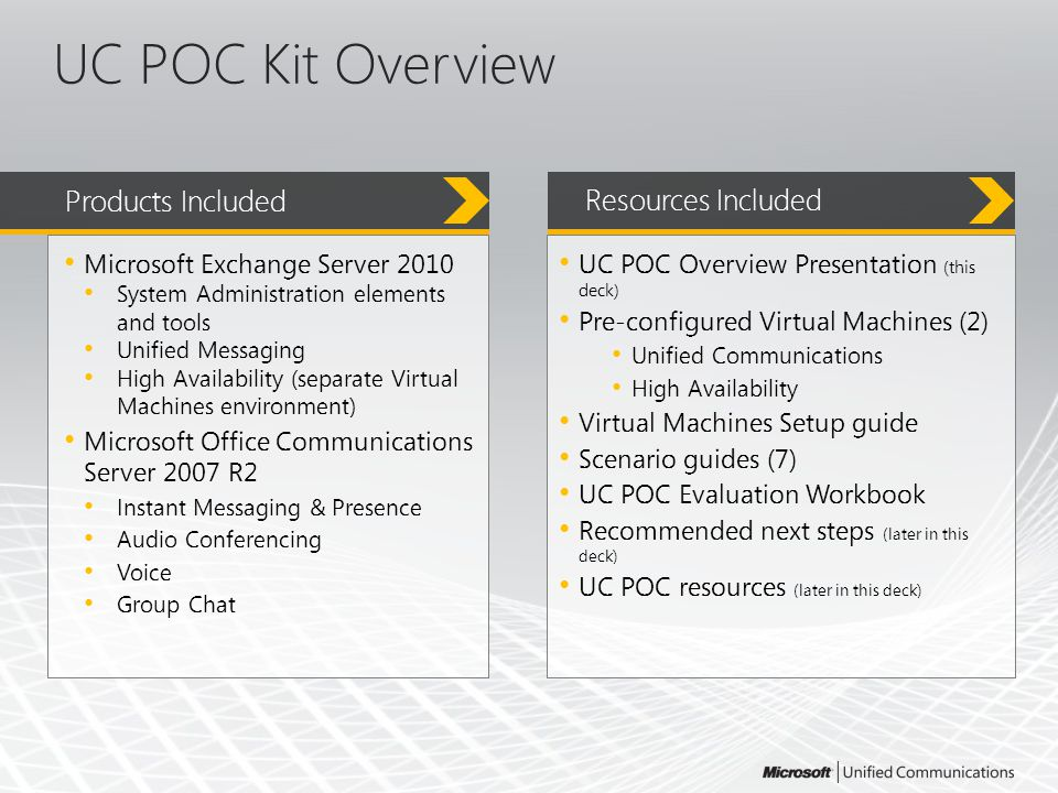 UC POC Kit Overview Products Included Microsoft Exchange Server 2010 System Administration elements and tools Unified Messaging High Availability (sep