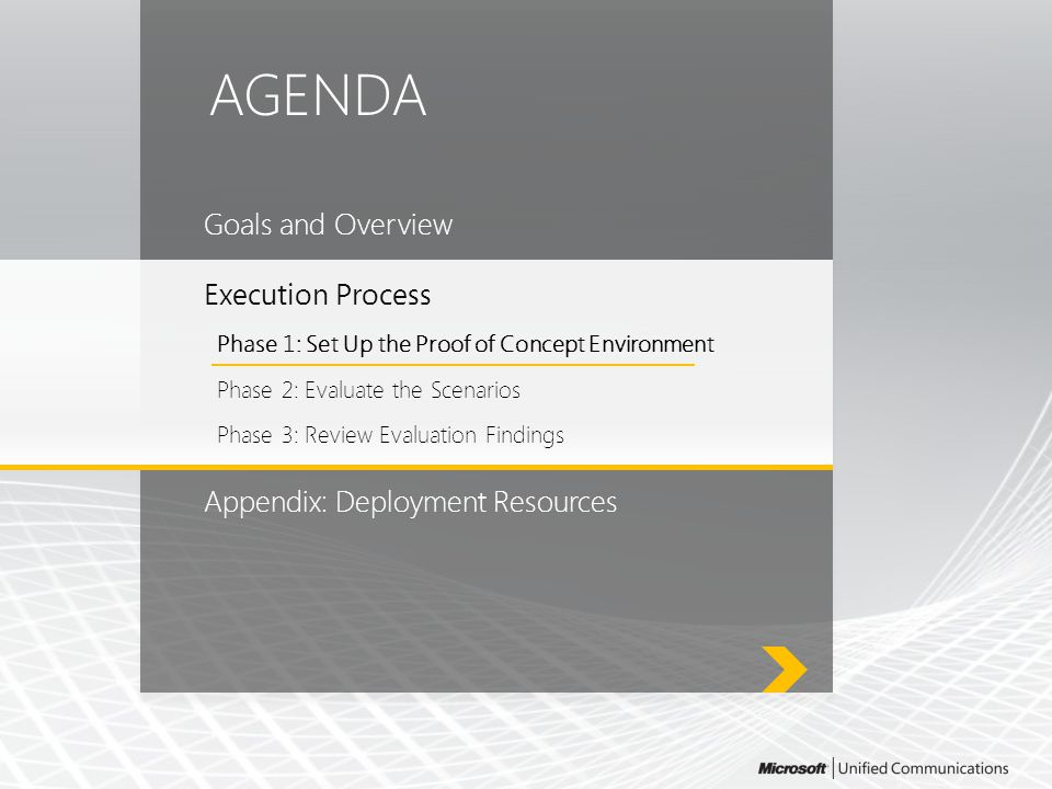 AGENDA Goals and Overview Execution Process Phase 1: Set Up the Proof of Concept Environment Phase 2: Evaluate the Scenarios Phase 3: Review Evaluatio