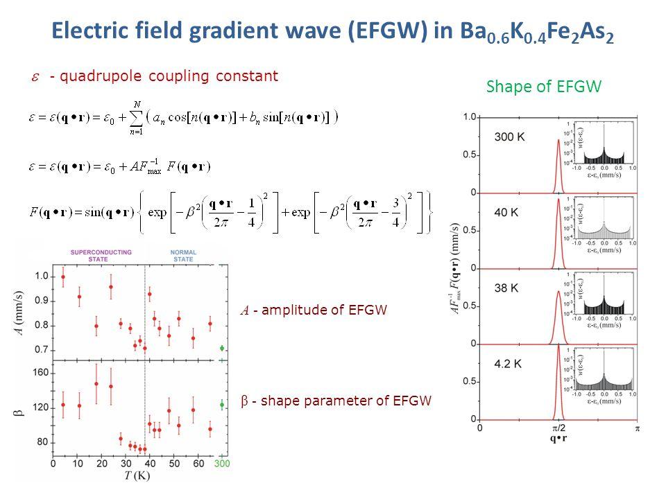 Electric field gradient wave (EFGW) in Ba 0.6 K 0.4 Fe 2 As 2 Shape of EFGW A - amplitude of EFGW β - shape parameter of EFGW  - quadrupole coupling