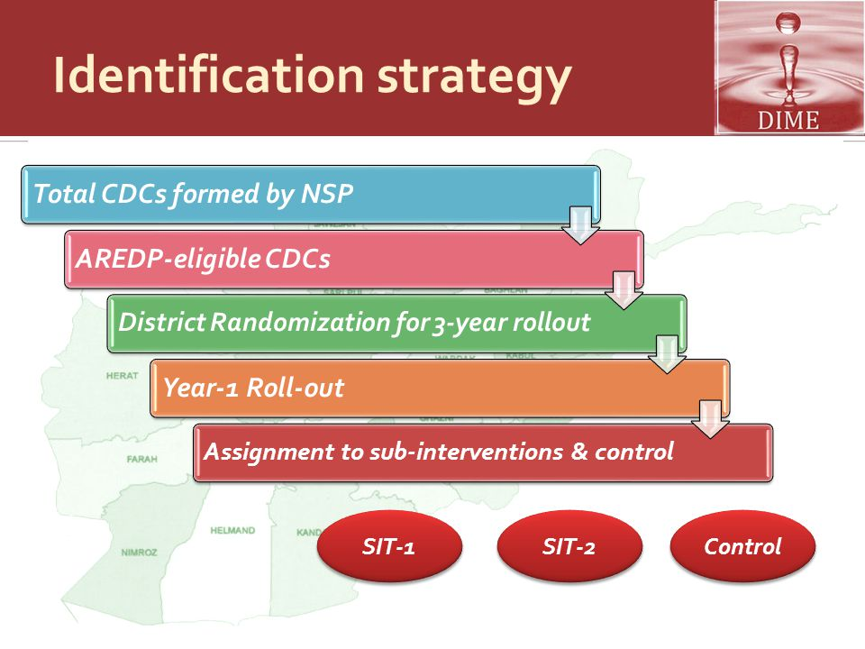 Identification strategy Total CDCs formed by NSPAREDP-eligible CDCs District Randomization for 3-year rollout Year-1 Roll-out Assignment to sub-interv