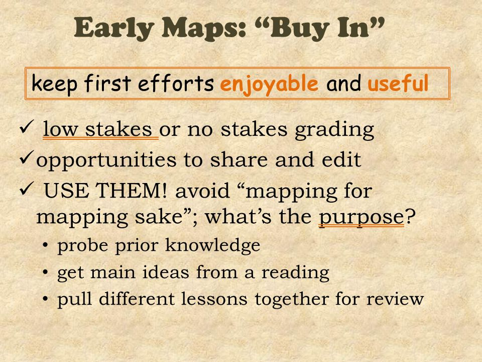 "Early Maps: ""Buy In"" low stakes or no stakes grading opportunities to share and edit USE THEM! avoid ""mapping for mapping sake""; what's the purpose? p"