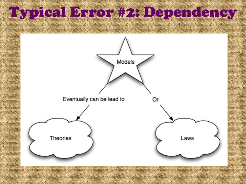 Typical Error #2: Dependency