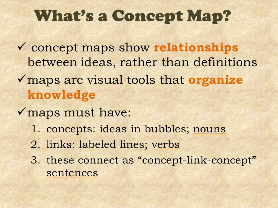 What's a Concept Map? concept maps show relationships between ideas, rather than definitions maps are visual tools that organize knowledge maps must h