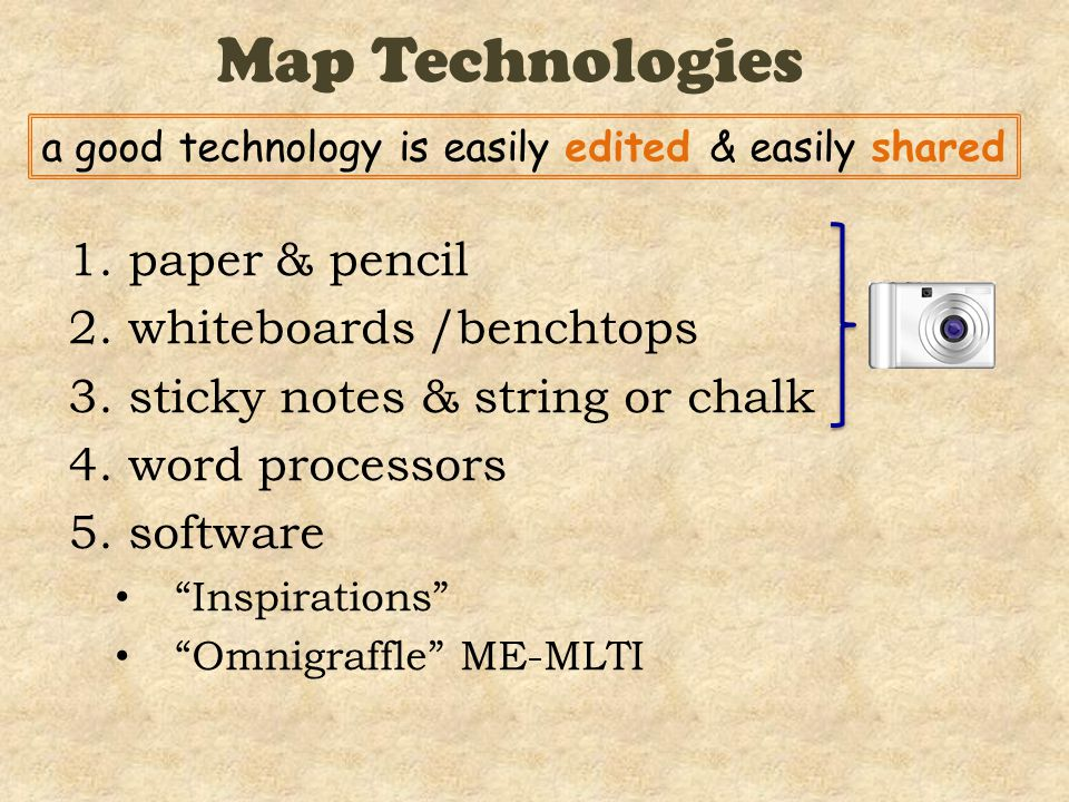 "Map Technologies 1.paper & pencil 2.whiteboards /benchtops 3.sticky notes & string or chalk 4.word processors 5.software ""Inspirations"" ""Omnigraffle"""