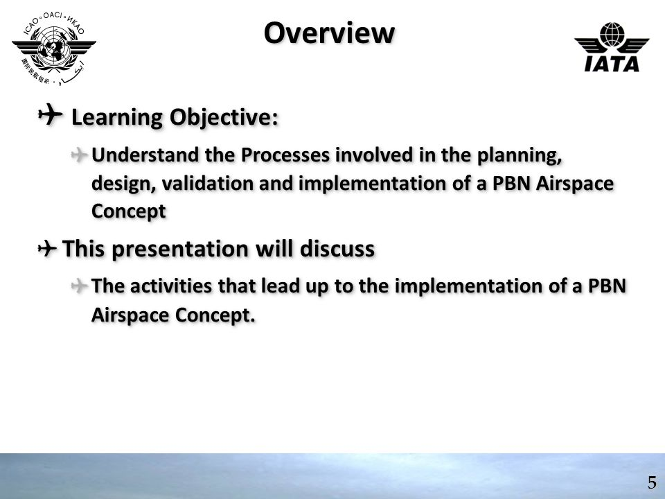 OverviewOverview ✈ Learning Objective: ✈ Understand the Processes involved in the planning, design, validation and implementation of a PBN Airspace Co
