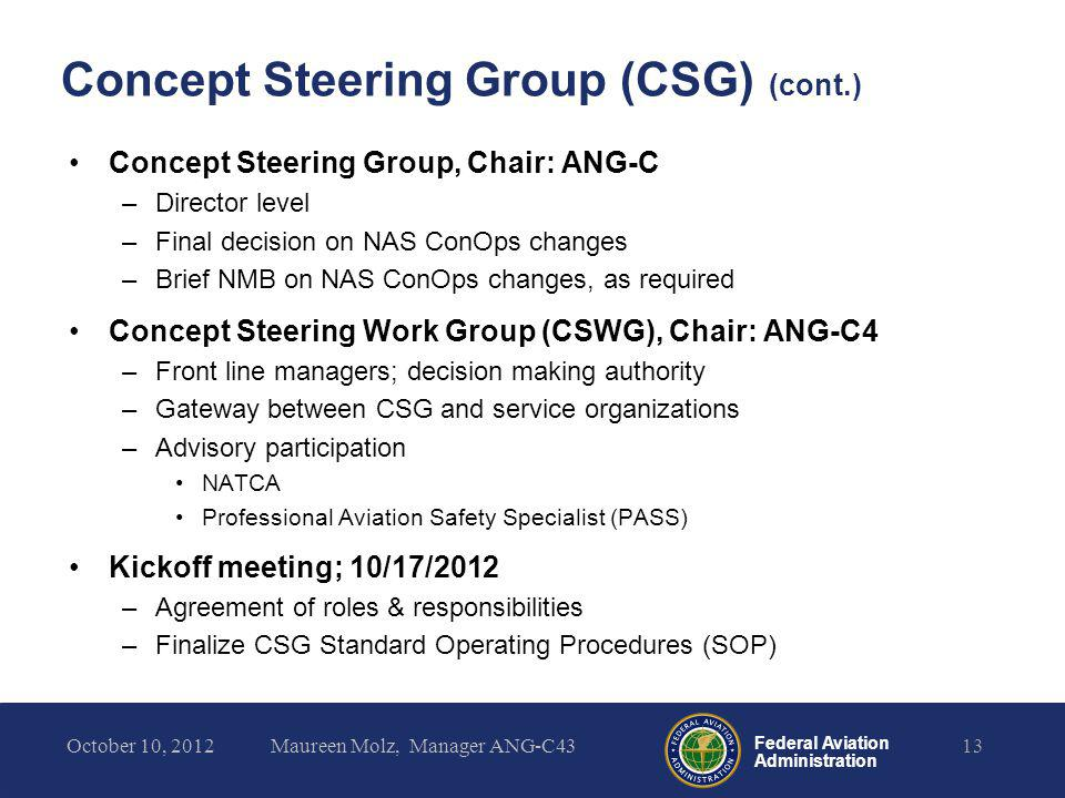 Federal Aviation Administration Concept Steering Group (CSG) (cont.) Concept Steering Group, Chair: ANG-C –Director level –Final decision on NAS ConOp