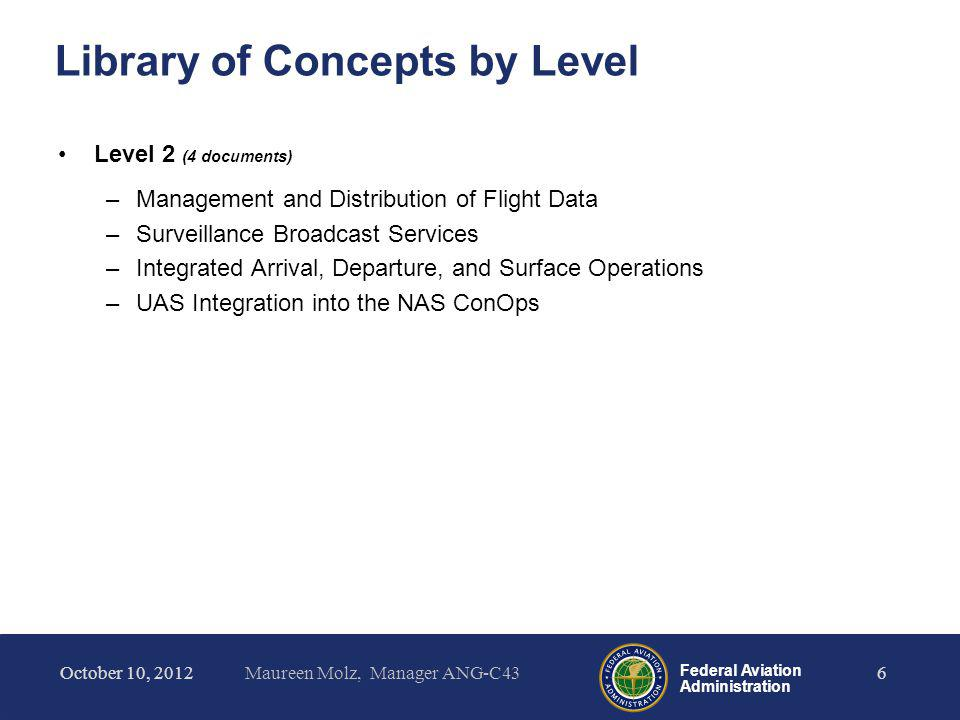 Federal Aviation Administration Library of Concepts by Level Level 2 (4 documents) –Management and Distribution of Flight Data –Surveillance Broadcast