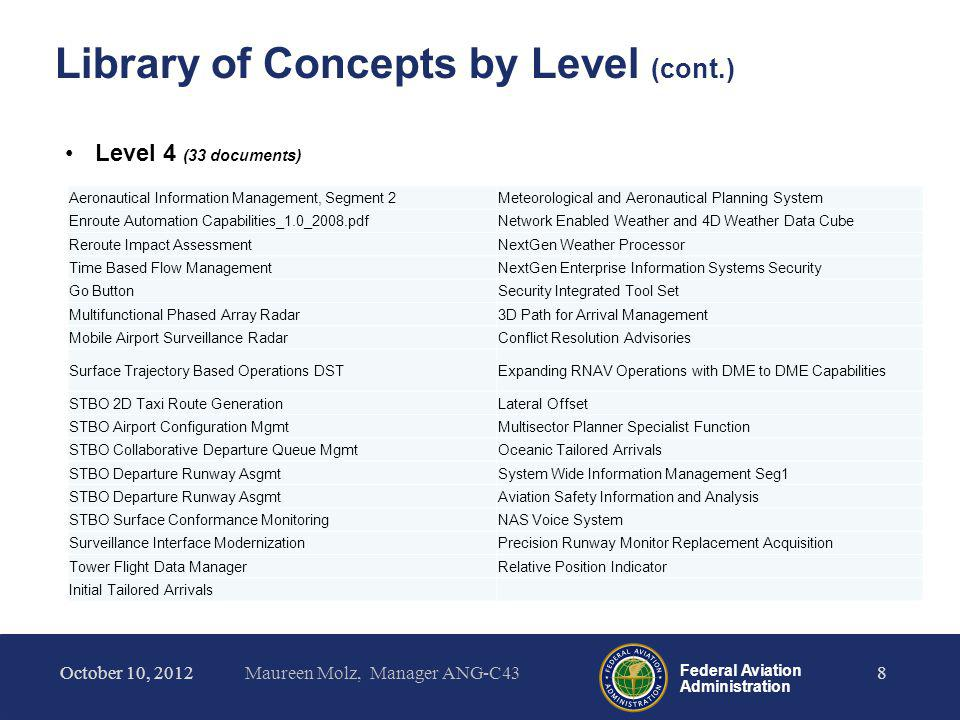 Federal Aviation Administration NextGen Mid-Term ConOps for the NAS New Approach to Concept Hierarchy (Notional/Draft) Level 2 (Service) Level 1 (Enterprise) SSE Flight & State Data Management Environmental Management TBO Separation Management Trajectory Management Capacity Management Flight & State Data Management CATM Flight & State Data Management Flow Contingency Management Capacity Management FLEX Separation Management Trajectory Management Flight & State Data Management RWI Trajectory Management Flight & State Data Management HD Separation Management Trajectory Management Flight & State Data Management FAC Capacity Management Flight & State Data Management COMMON Services COMM A/G Voice & Data Services Air/Air Data Services G/G Voice & Data Services Net-Centric Services NAV Performance Based Navigation SURV Surveillance & Broadcast Services Note: Mission Services (NAS EA SV-4) mapped to solution Sets TBD – OI/Program level October 10, 2012Maureen Molz, Manager ANG-C439