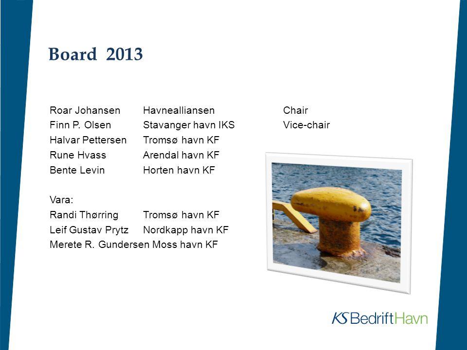 Board 2013 Roar JohansenHavnealliansenChair Finn P.