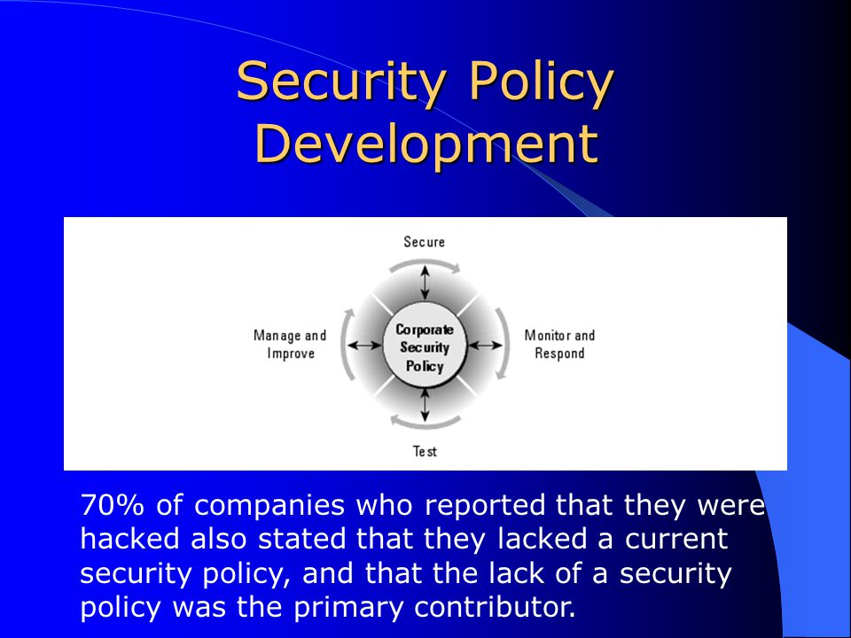 Security Policy Development 70% of companies who reported that they were hacked also stated that they lacked a current security policy, and that the lack of a security policy was the primary contributor.