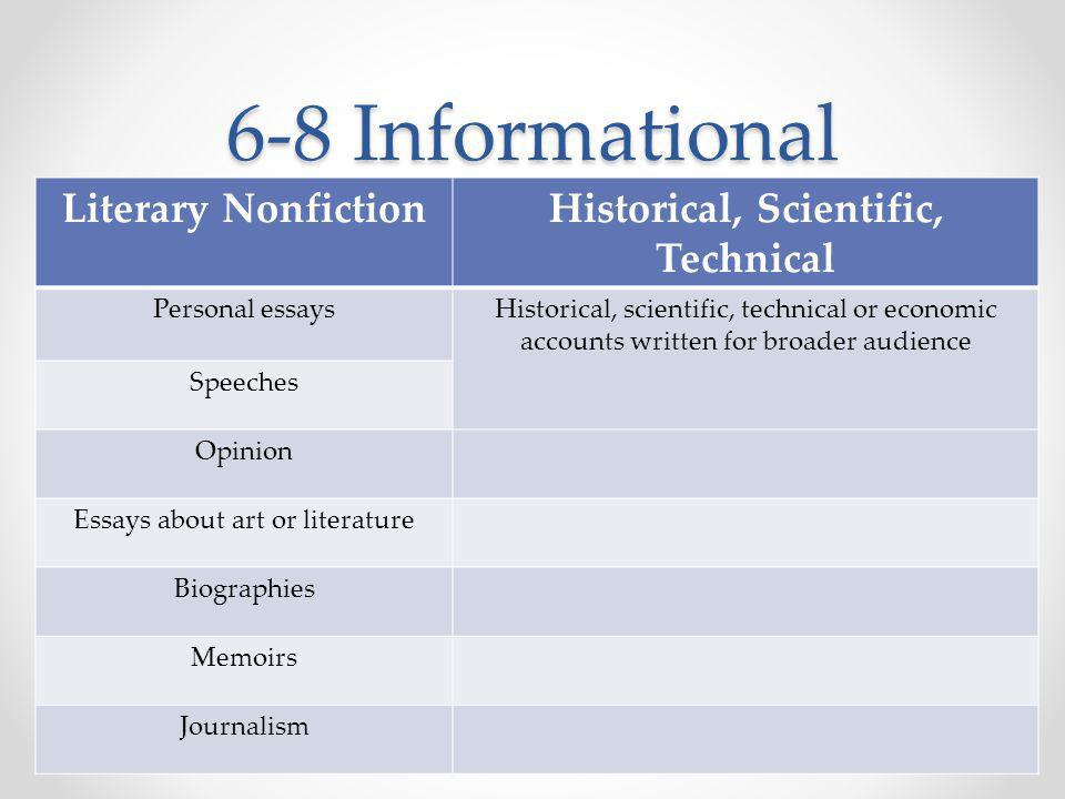 6-8 Informational Literary NonfictionHistorical, Scientific, Technical Personal essaysHistorical, scientific, technical or economic accounts written for broader audience Speeches Opinion Essays about art or literature Biographies Memoirs Journalism