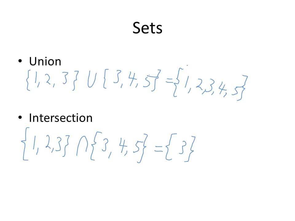 Sets Union Intersection
