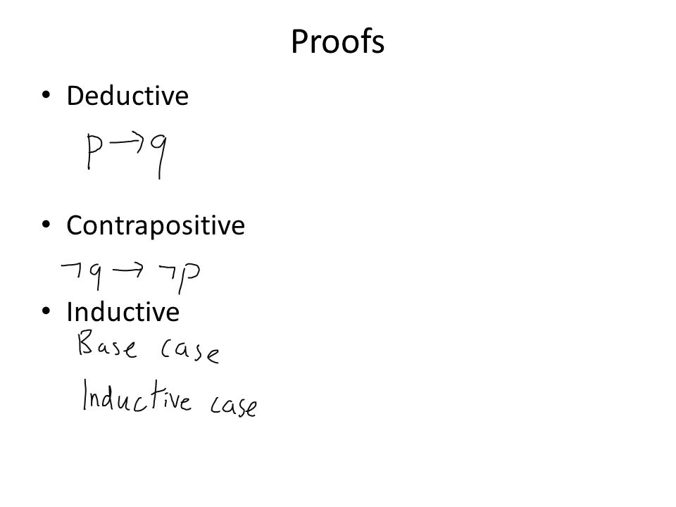 Proofs Deductive Contrapositive Inductive