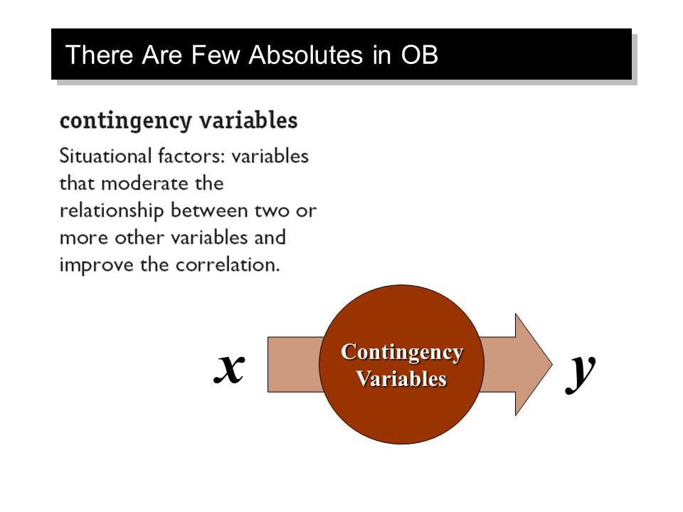 There Are Few Absolutes in OB Contingency Variables xy