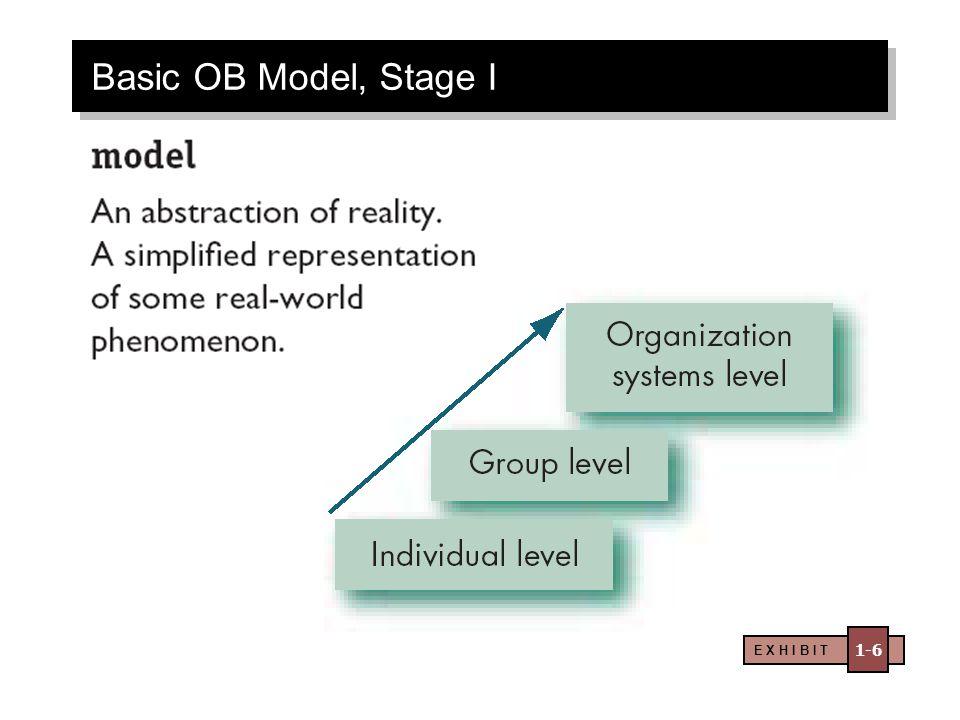 E X H I B I T 1-6 Basic OB Model, Stage I