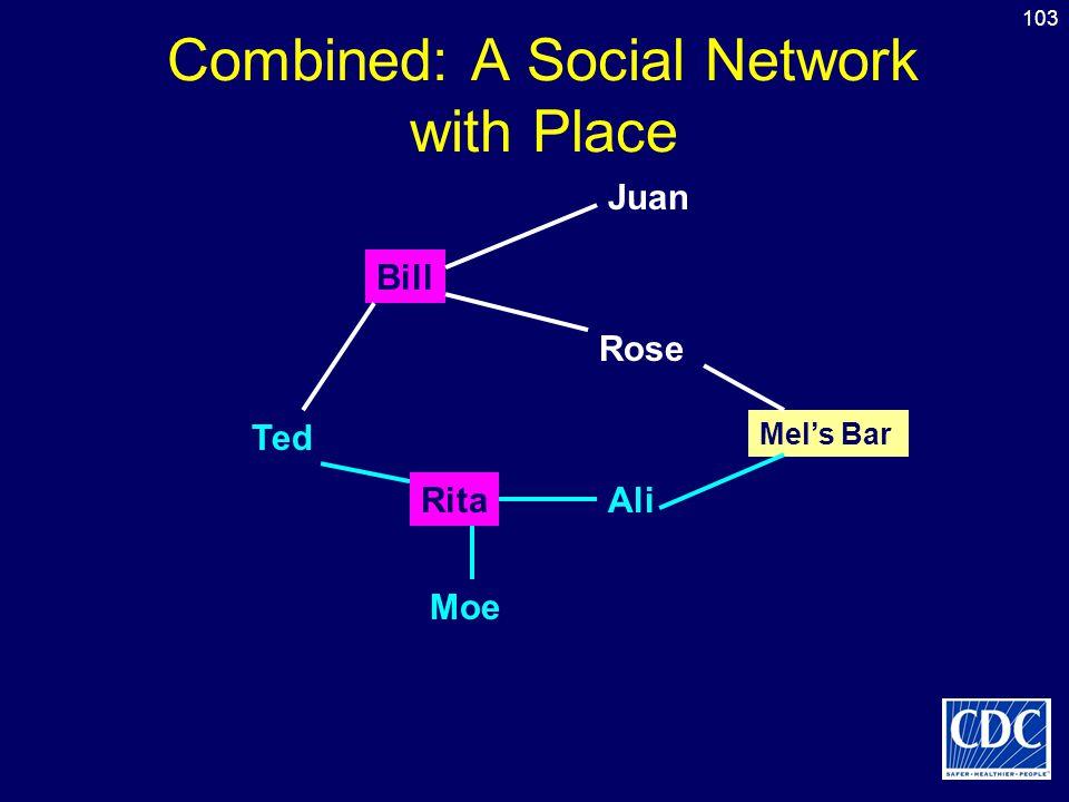 103 Combined: A Social Network with Place Bill Juan Rose Ted Ali Moe Rita Mel's Bar