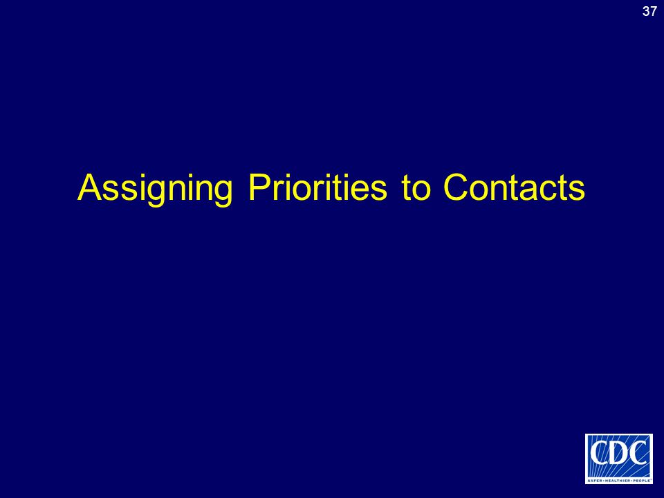 37 Assigning Priorities to Contacts