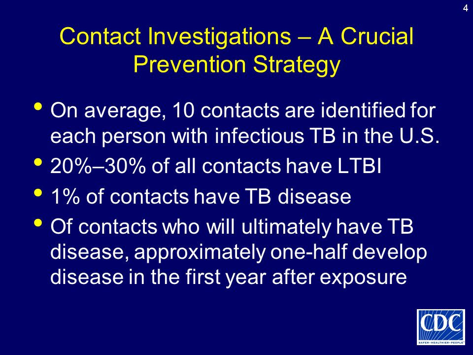 4 Contact Investigations – A Crucial Prevention Strategy On average, 10 contacts are identified for each person with infectious TB in the U.S. 20%–30%