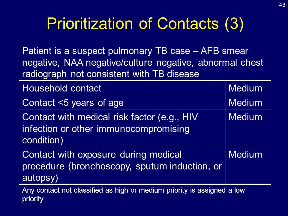 Prioritization of Contacts (3) Patient is a suspect pulmonary TB case – AFB smear negative, NAA negative/culture negative, abnormal chest radiograph n