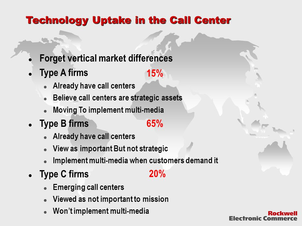 Technology Uptake in the Call Center Forget vertical market differences Type A firms  Already have call centers  Believe call centers are strategic assets  Moving To implement multi-media Type B firms  Already have call centers  View as important But not strategic  Implement multi-media when customers demand it Type C firms  Emerging call centers  Viewed as not important to mission  Won't implement multi-media 15% 65% 20%