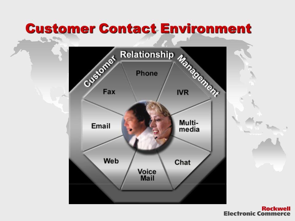 Customer Contact Environment
