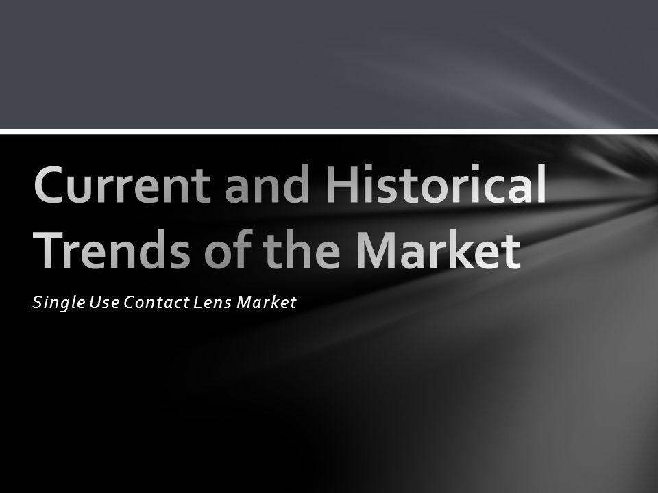 Single Use Contact Lens Market