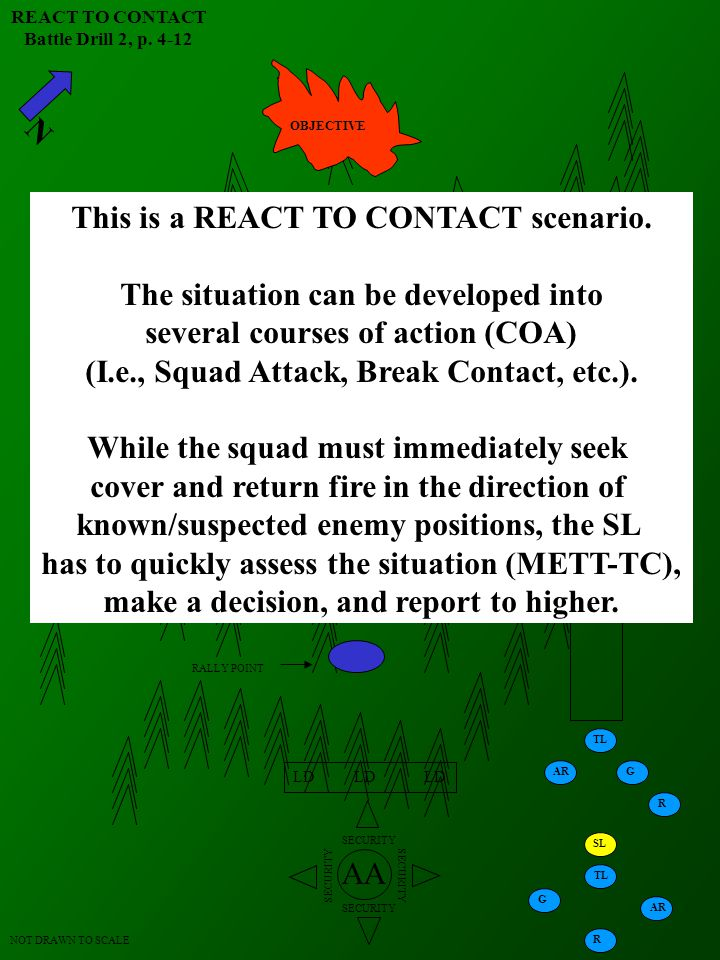 N REACT TO CONTACT Battle Drill 2, p. 4-12 NOT DRAWN TO SCALE OBJECTIVE ORP SECURITY RALLY POINT 1. Consolidate and reorganize -ACE -SALUTE -SITREP 2.
