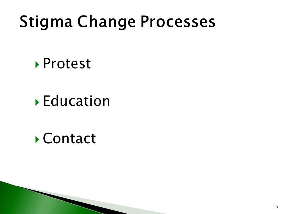  Protest  Education  Contact 28 Stigma Change Processes