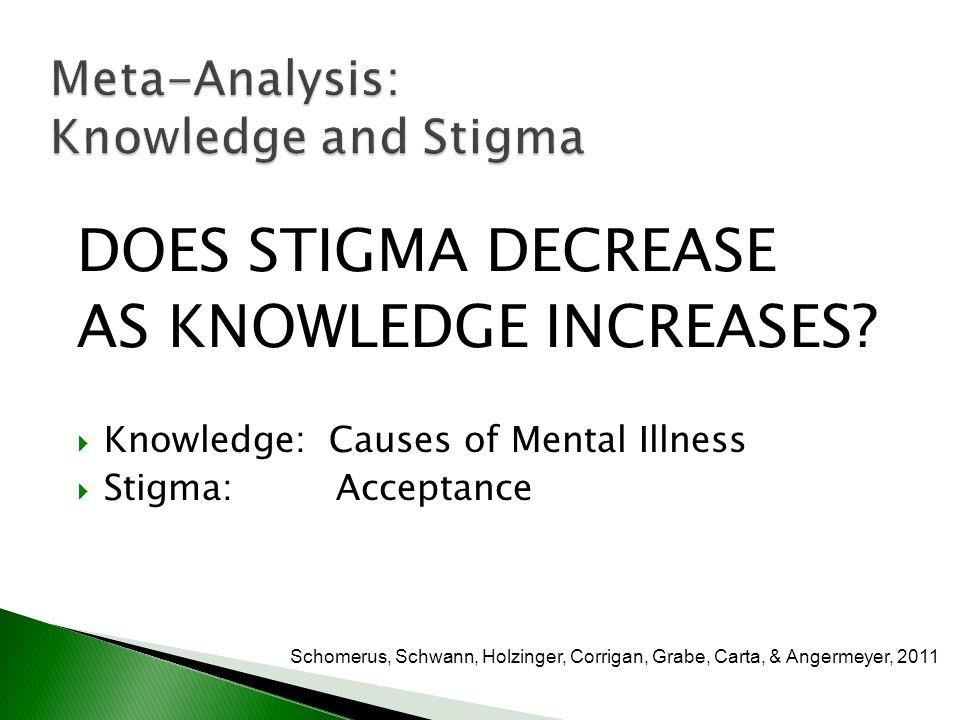 Schomerus, Schwann, Holzinger, Corrigan, Grabe, Carta, & Angermeyer, 2011 DOES STIGMA DECREASE AS KNOWLEDGE INCREASES?  Knowledge: Causes of Mental I