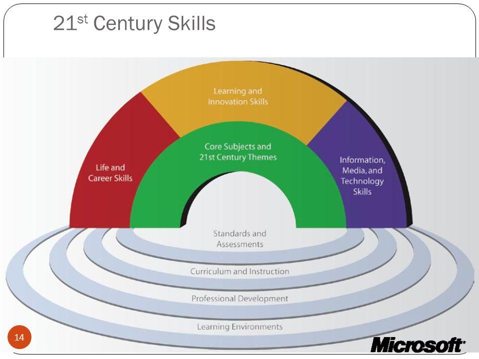 21 st Century Skills 14