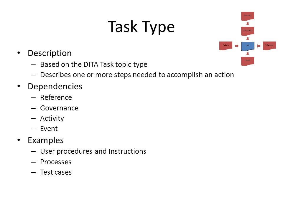 Task Type Description – Based on the DITA Task topic type – Describes one or more steps needed to accomplish an action Dependencies – Reference – Gove